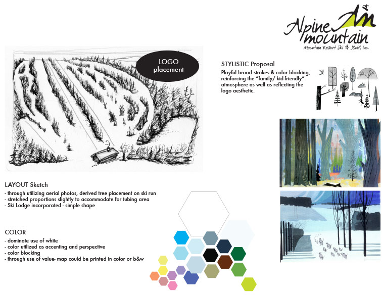 Alpine Mountain trail map vision board