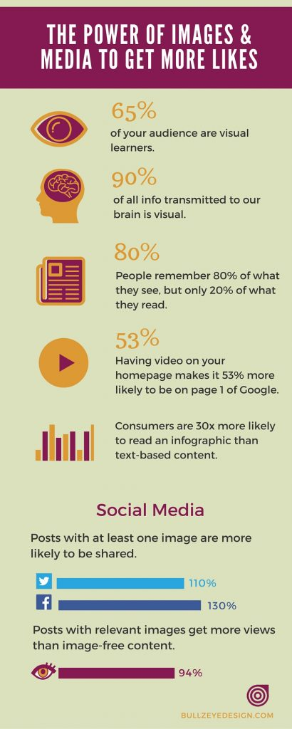 get more likes with images infographic